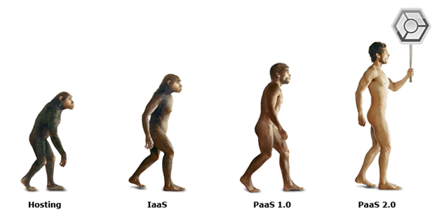 PaaS Evolution